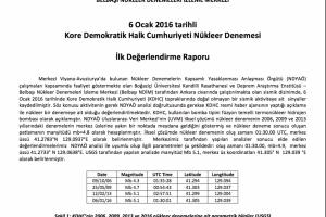 03 Eylül 2017 KDHC Nükleer Denemesi - NDIM