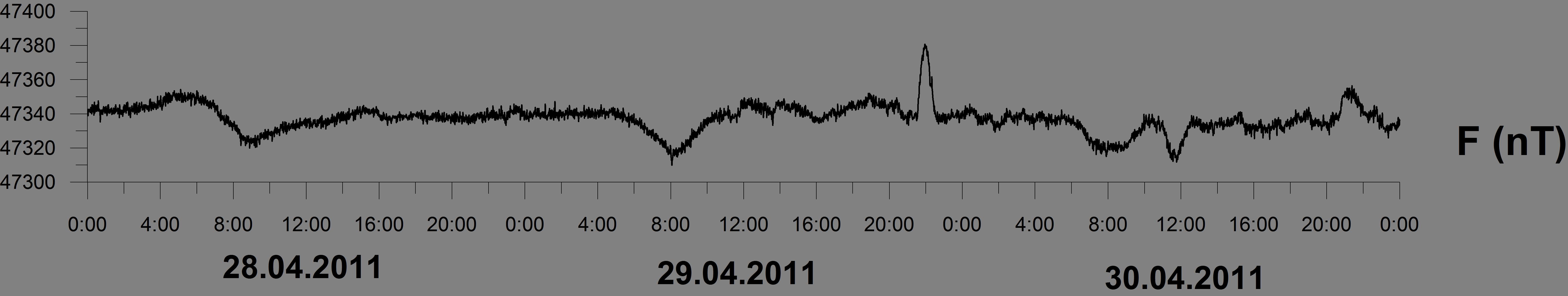 proton3